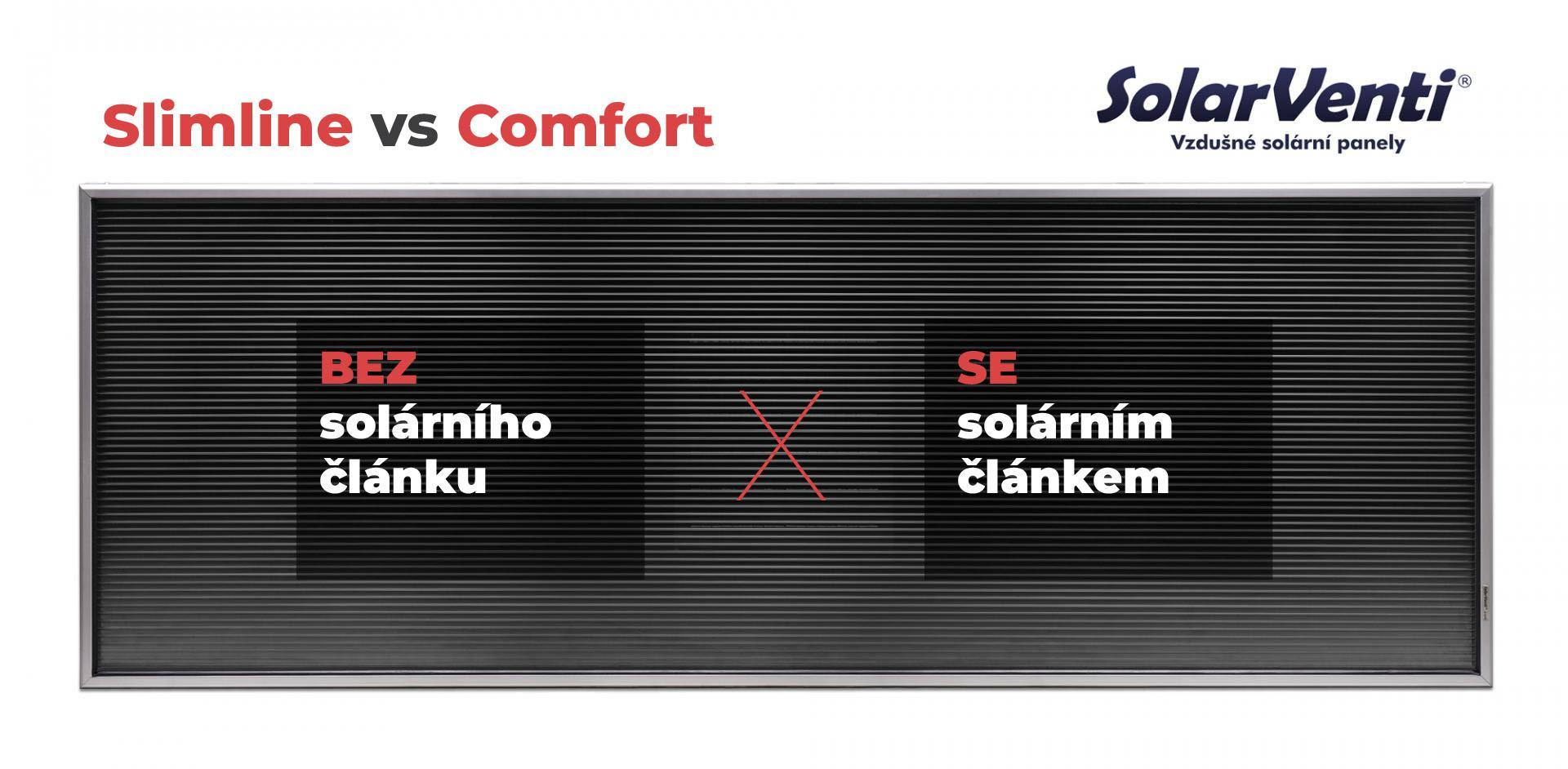 Rozdíl mezi SolarVenti Slimline a Comfort